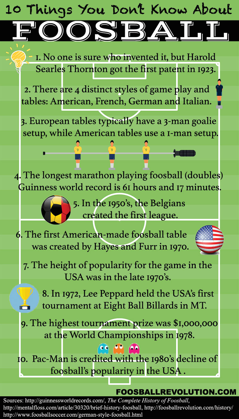 10 Things You Don't Know About Foosball